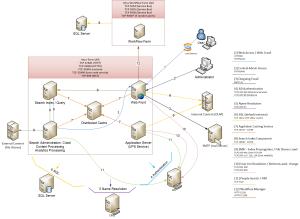 3250_SharePoint-2013-Ports-Proxies-Protocols-fix